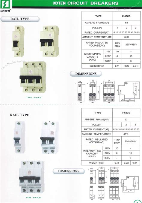electrical circuit breaker types www pixshark