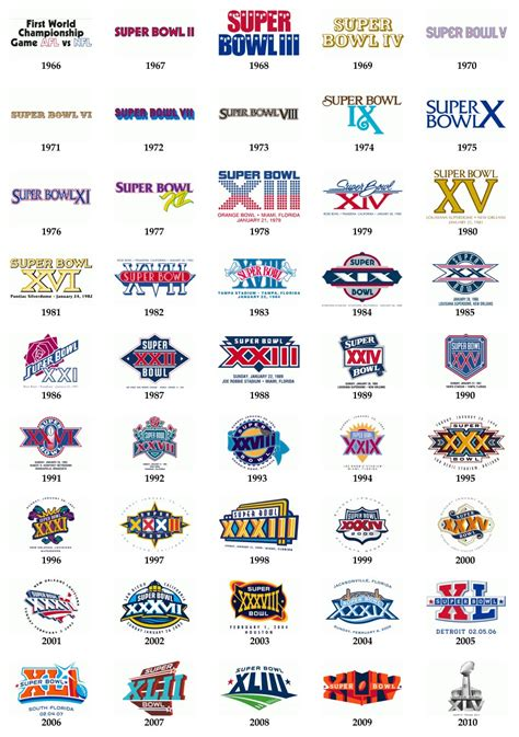 supercar logos super bowl xlv brush off the dust history now