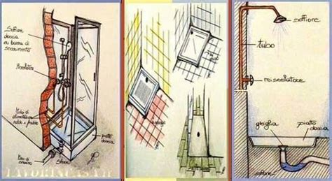 elementi doccia cabina doccia quali sono gli elementi costitutivi