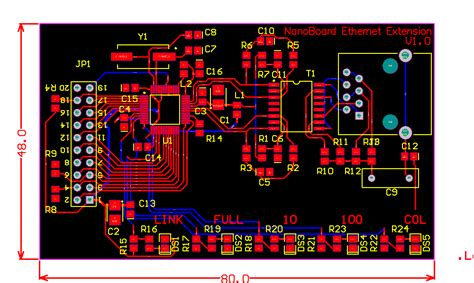 pcb layout guidelines for ethernet showcase reference designs