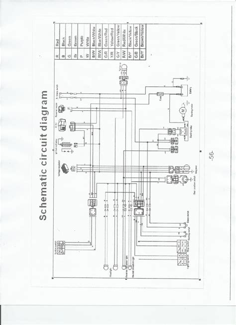 110cc Four Wheeler Wiring Diagram Database