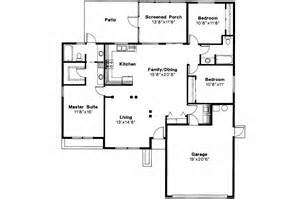 House Plan Mediterranean House Plans Anton 11 080 Associated Designs
