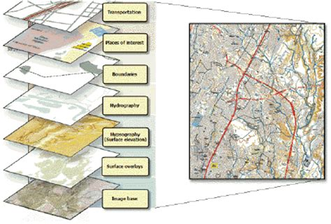 theme definition gis tentang dunia gis how to build online base map