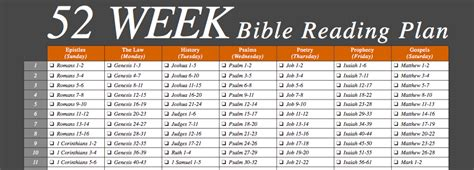 read the plan 52 week bible reading plan