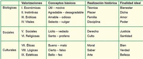 nuevos valores de asignaciones tabla de valores de asignaciones tabla de asignacion