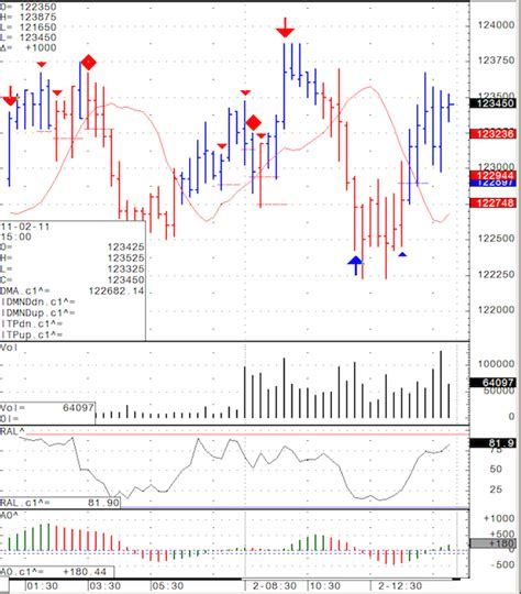 this real time trade was from our e mini s p 500 live real time day trading signals service support and