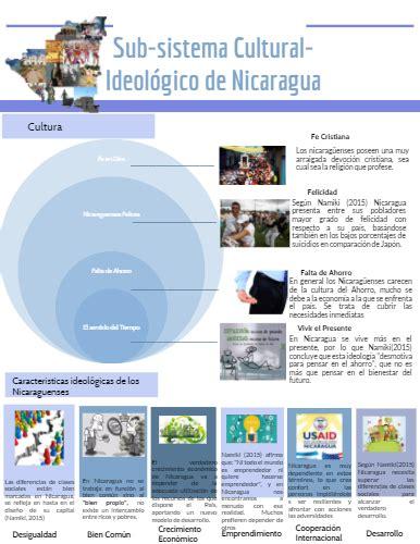 templates blogger español cultura ideologia de nicaragua marisela espa 241 a by