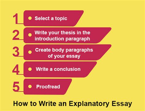 Writing An Explanatory Essay by Informative Or Explanatory Essay Definition How To Write Exles Edurite