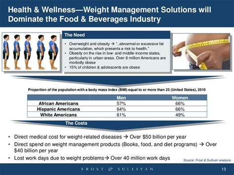 and weight management health wellness weight management solutions