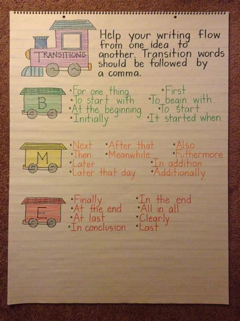englishlinx com transitional words