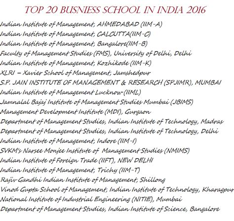 Top Mba Colleges In Tamilnadu Based On Placement by Top Best 10 Muslim Engineering Colleges In Tamilnadu India