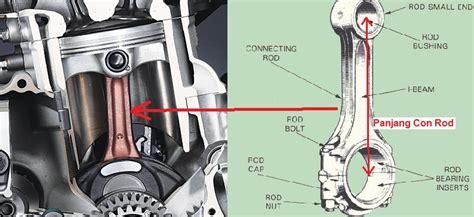 Connecting Rod Stang Seher Honda Supra 125 Helm In pengaruh panjang con rod stang seher terhadap performa
