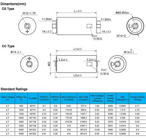 datasheet of capacitor 10 microfarad 2 2 microfarad capacitor datasheet 28 images 10f 2 7v supercap 10 farad ultra capacitor new