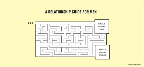 funny greeting card blueprint of ikea truth facts funny infographics that reveal the truths about our daily