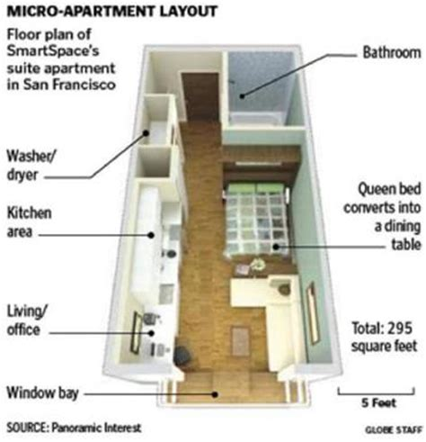 layout unit apartment would you live in a micro apartment and for how much