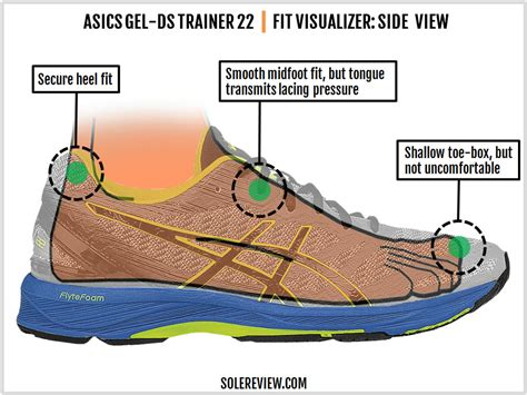 wide toe box asics gel asics gel ds trainer 22 review solereview