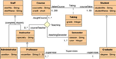 class diagram uml tool class diagram uml generator image collections how to