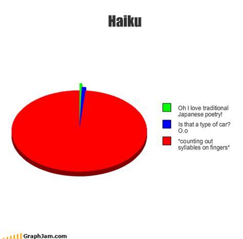 graphjam haiku funny graphs cheezburger