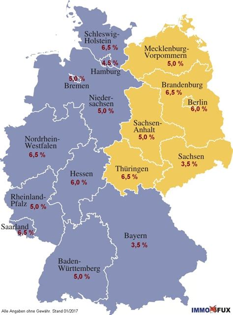 grunderwerbsteuer deutschland bundeslaender uebersicht