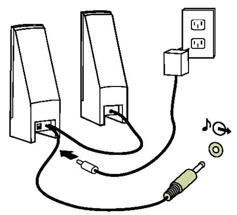audio connectors netvista thinkcentre lenovo support