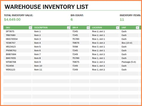 Inventory List Spreadsheet by 10 Office Supply Spreadsheet Excel Spreadsheets
