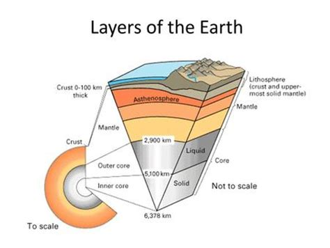 earthquake reason what are the three chemical layers of the earth ppt