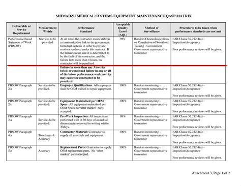 quality assurance surveillance plan template quality assurance surveillance plan template write happy