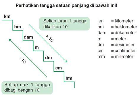 1 5 km to m 1 5 kilometers to meters conversion hubungan antar satuan panjang meter kilometer desimeter