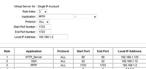 membuat vpn dengan mikrotik rb450g membuat vpn virtual private network dengan mikrotik pt