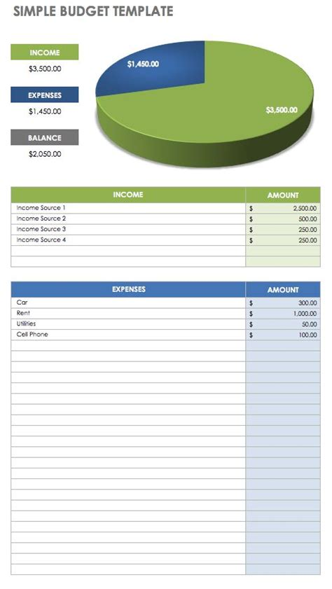 100 percentage budget template project budget