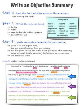 use this anchor chart to remind students of what to include in an objective summary it provides