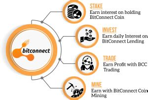 bitconnect official website bitconnect review 2018 trading kratos