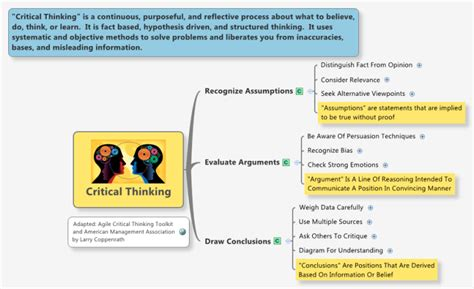 tutorial do xmind xmind critical thinking mind map biggerplate