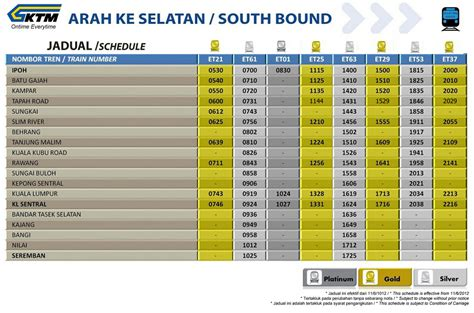 Ktm Timetable Kl To Ipoh Ets Fast And Safe Rail Travel On Malaysia S West Coast