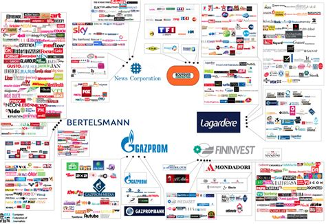 how do i find out who owns a house who owns the media european federation of journalists