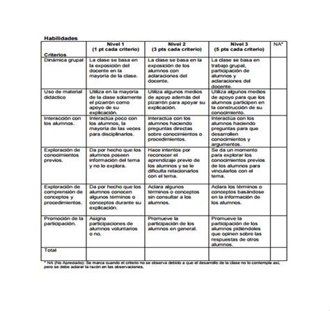 resultados de evaluacin de permanencia inee lista de resultados de evaluacion docente permanencia