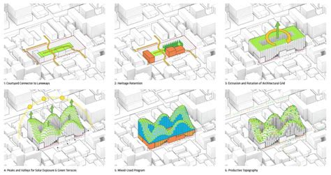 Floor Plan Architecture by Design Review Panel Digs Into Big S Mountain On King West