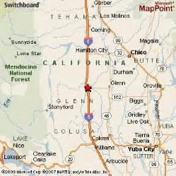 willows california