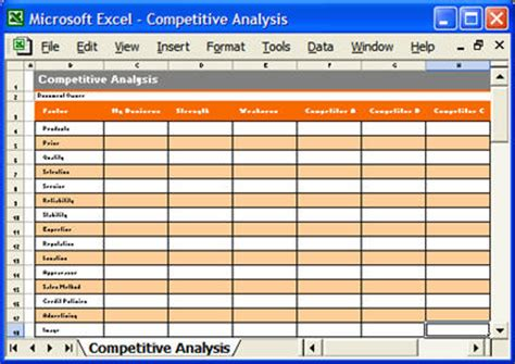 Marketing Plan 12 Ways To Align Marketing To Product Roadmaps Marketing Roadmap Template Excel