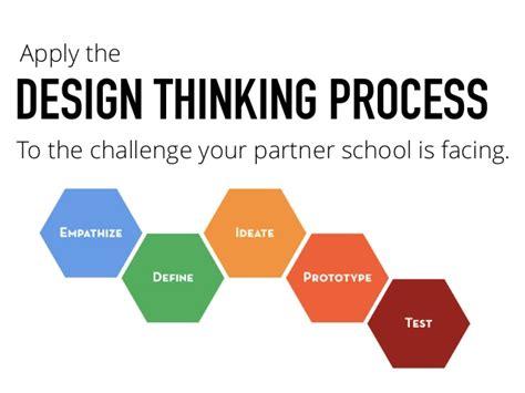 design thinking exles ppt design thinking workshop presentation slides