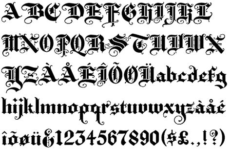 tattoo font english calligraphy alphabet elizabethan alphabet contained just