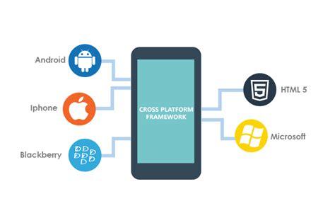cross mobile platform development html5 app development company cross platform mobile app