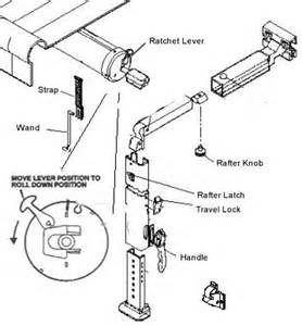 Carefree Of Colorado Awning Repair Parts Dometic Rv Awning Parts Diagram