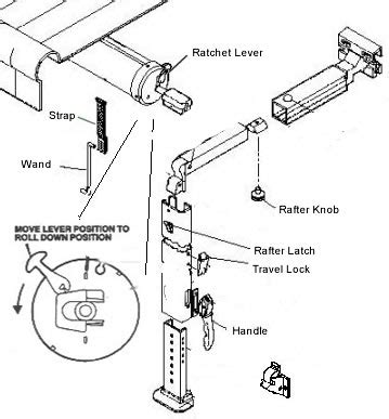 carefree rv awning parts basic rv awning operation instructions rv basics com
