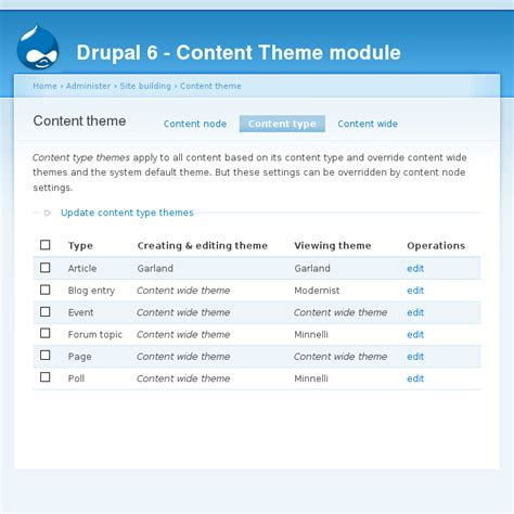 drupal override template image collections templates