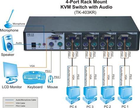 kvm switch connection diagram 4 port ps 2 rack mount kvm switch kit w audio trendnet
