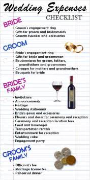 Backyard Wedding Checklist Bride Groom Checklist Budgetwedding Weddingchecklist
