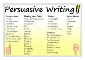 persuasive writing resources and printables ks1 ks2