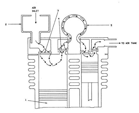 air compressor schematic diagram schematic for air compressor schematic get free image