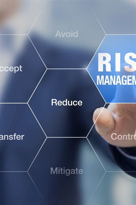 Mba Risk Management Degree by Leveraging Automated Risk Management After Mba Courses In